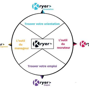 Initiative Armor accompagne K-ryer